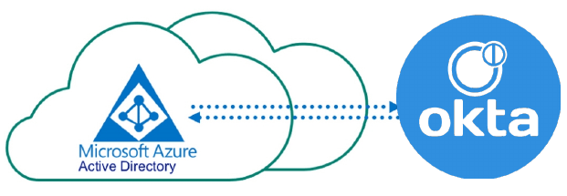 What is the best way to integrate Okta with Azure AD?